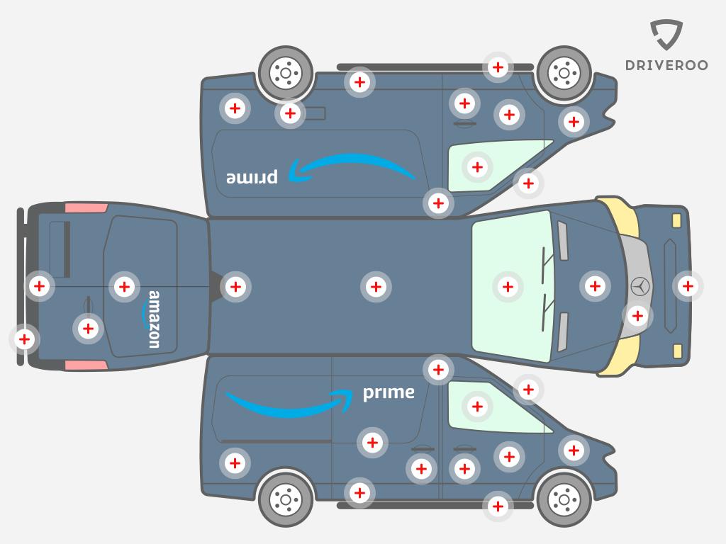 Amazon van inspection points